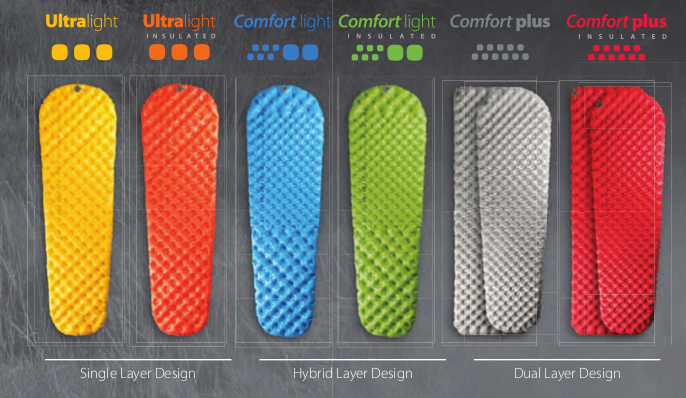 matelas gonflable light