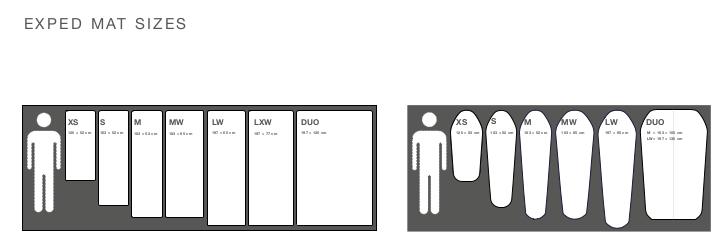 Tailles et dimensions en cm des matelas Exped