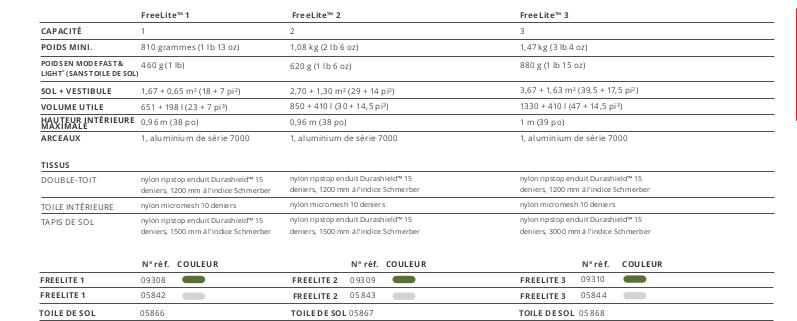 Données techniques : Freelite 1, 2 et 3 personnes (Cliquez sur l'image pour l'agrandir)